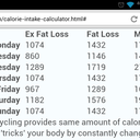 "where to start? i am use to eating more like the ""ex fat loss"". prob where ill start"